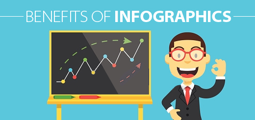 Why Should You Get an Infographic Today