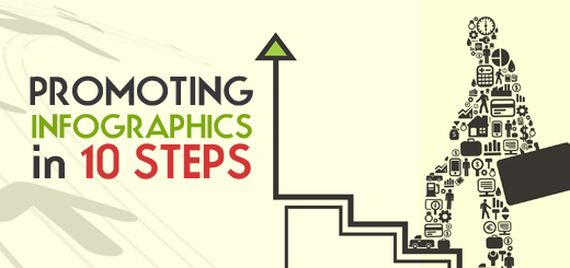 How to Promote an Infographic in 10 Steps