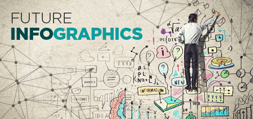 future infographics animated interactive and user generated