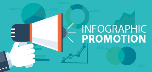 Finding Your Feet in Infographic Promotion in 2013