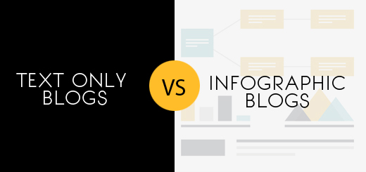 Text Only Blog or InfoGraphic Blog
