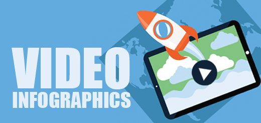 How to Promote Video Infographic in 12 Steps