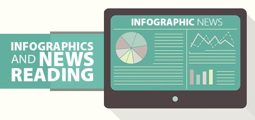 Infographics And the Changes in News Reading Habits