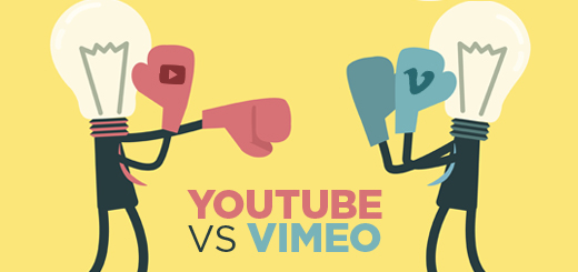 YouTube vs. Vimeo-Which Is the Best Video Marketing Tool for Your Video Infographic
