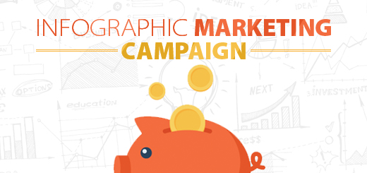 How To Get More From Your Infographic Marketing Campaign