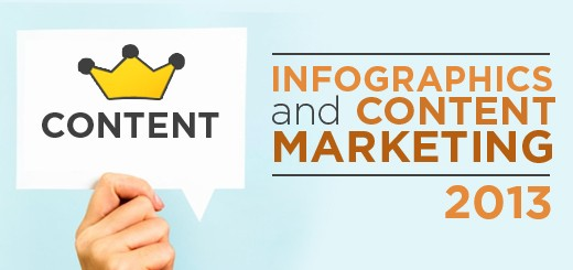 How Infographic Can Help You In Content Marketing In 2013