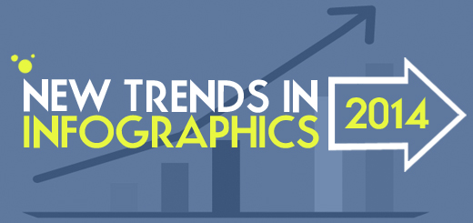 Trends in Infographics – 2014
