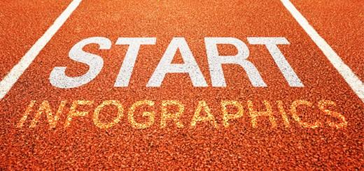 10 Ways to Start Using Infographics