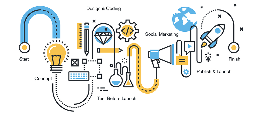 Infographic-design-process