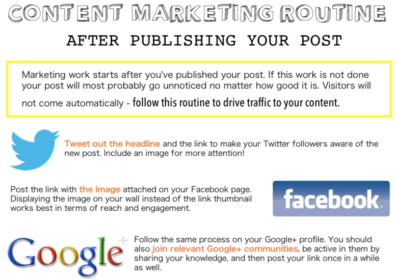 Content_Marketing_Routine_Infographic
