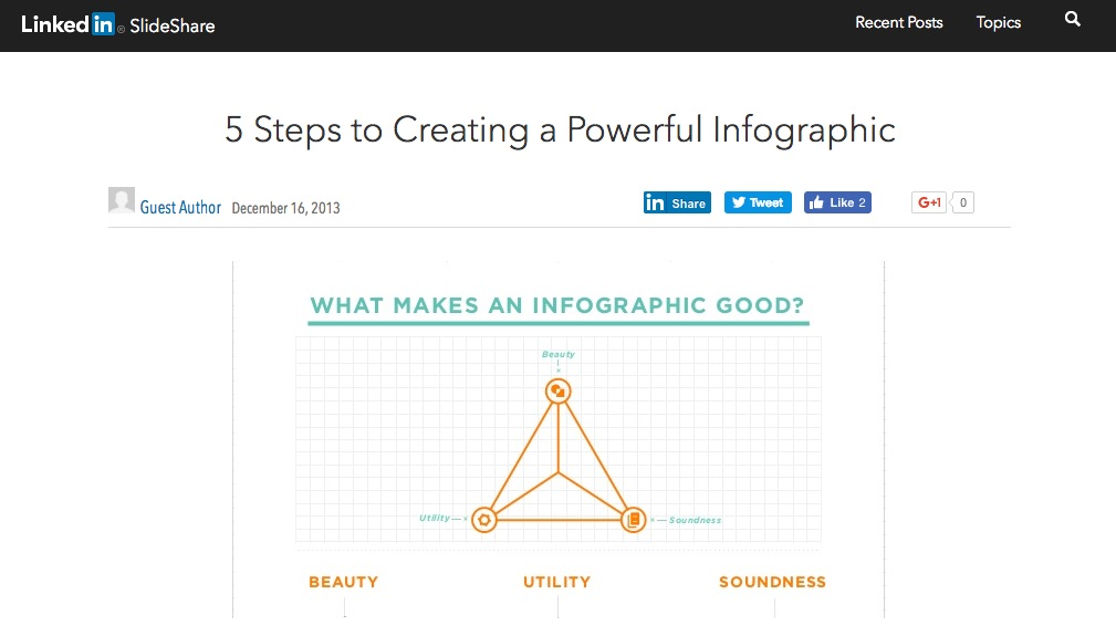 5_steps_to_creating_a_powerful_infographic