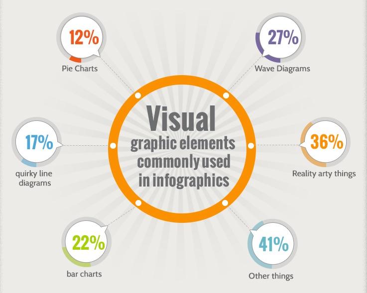 visual-graphics-elements