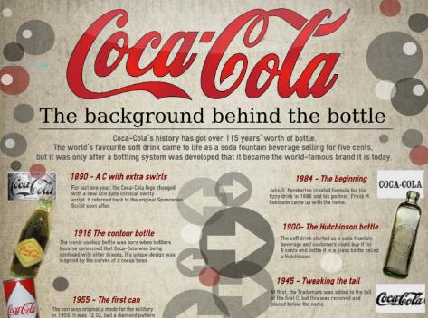 cocacola-infographic