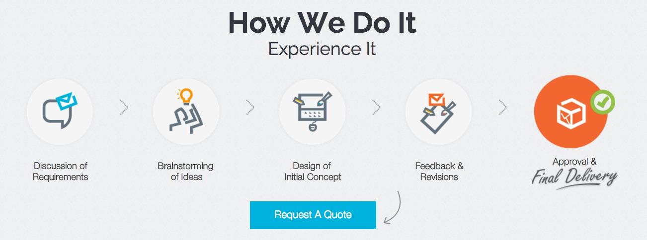 infographic_design_team