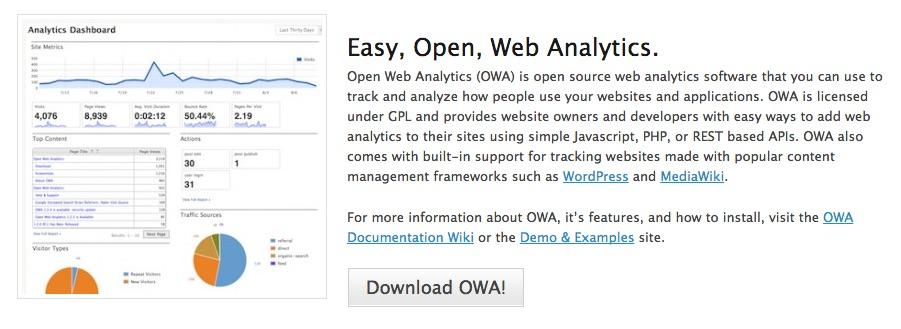 open-web-analytics-dashboard