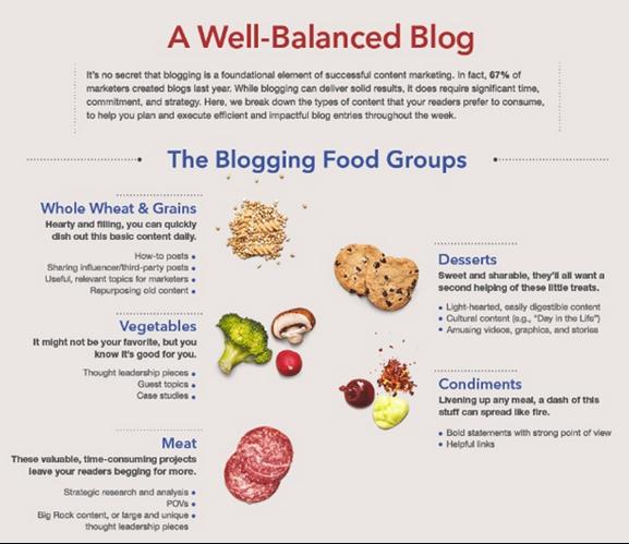 well_balanced_blog