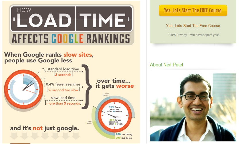 load-time-affects-google-ranking