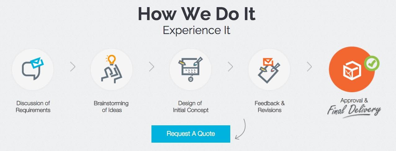infographic_design_team_-_infographics_design
