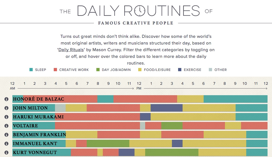 daily-routines-famous-creative-people