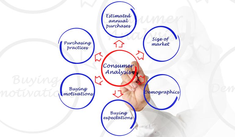 consumer-analysis