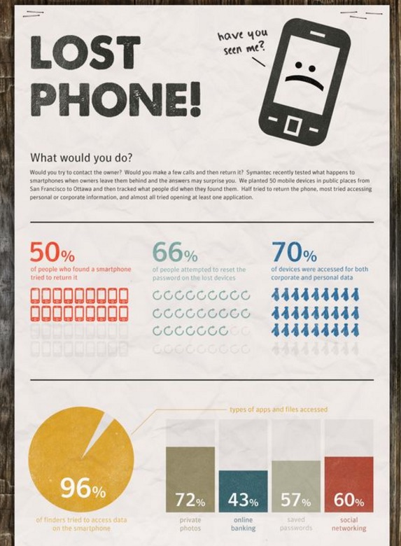 lost-phone