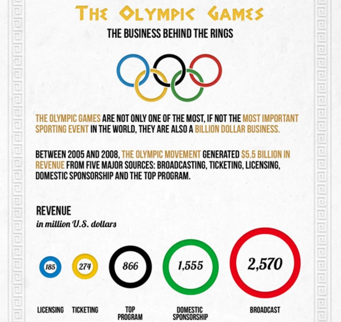 olympic-games-business-rings