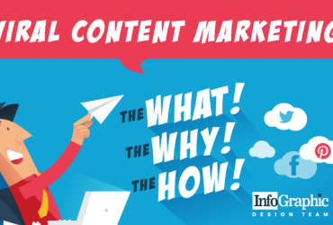 viral-content-marketing