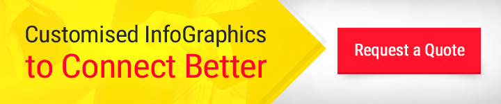 customised-infographics-connect-better