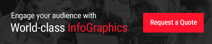 engage-audience-with-world-class-infographics