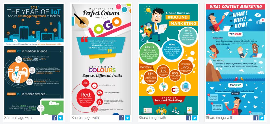 Infographics-Portfolio