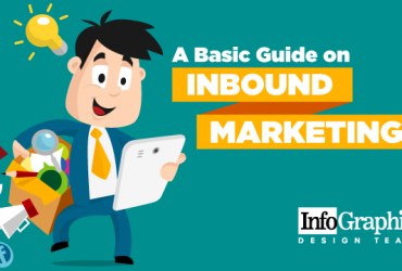 a-basic-guide-on-inbound-marketing