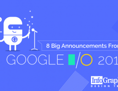 8-Big-Announcements-Google-IO-2018