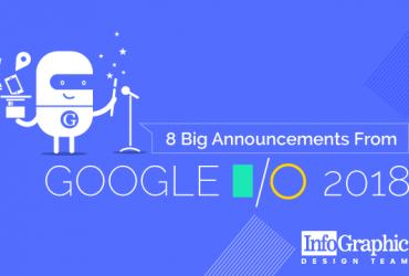 8-Big-Announcements-Google-IO-2018
