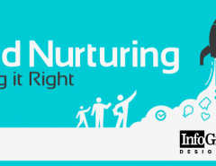 what-you-need-to-know-about-effective-lead-nurturing-infographic