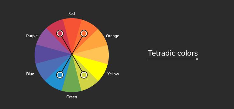 tetradic-color-scheme