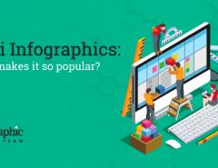 mini-infographics-what-makes-it-so-popular