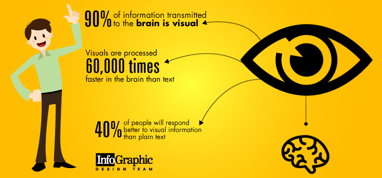 infographics-are-an-excellent-approach-to-increase-sales