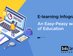E-learning-infographics-an-easy-peasy-way-of-education